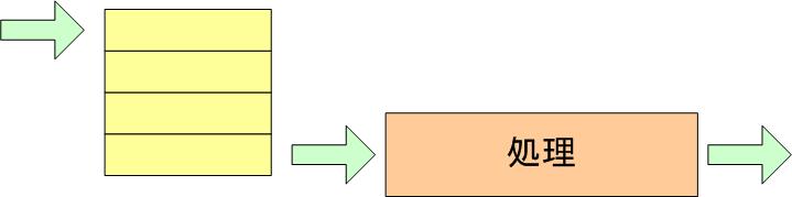 SAFe (Scaled Agile Framework) 入門 (第3 ...