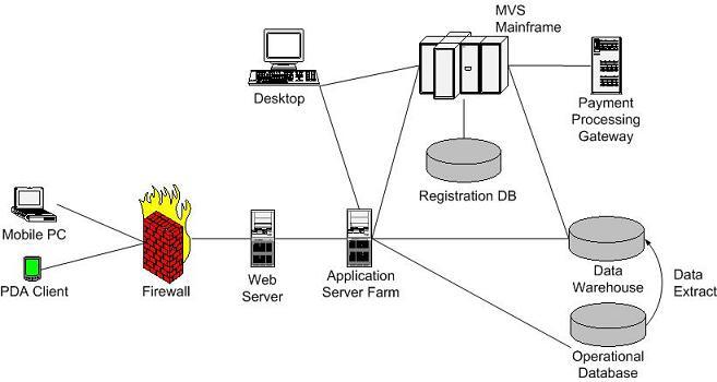 Gradient Hosting  Great UK Web Hosting Email amp Domains
